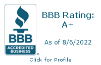 Teaberry Ltd. BBB Business Review